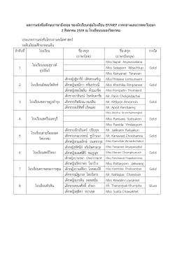 8. ประเภท Math Project Work Competition