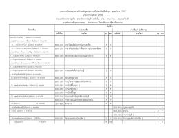 3000-1101 ภาษาไทยเพื่อสื่อสารในงานอาชีพ 3000
