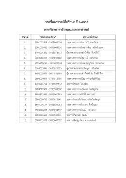 รายชื่ออาจารย์ที่ปรึกษาแต่ละภาควิชาฯ แบ่งตามช่วงรหัสนักศึกษา