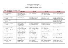 รายชื่ออาจารย์ที่ปรึกษานักศึกษาครั้งที่ 1 ปีการศึกษา 2559
