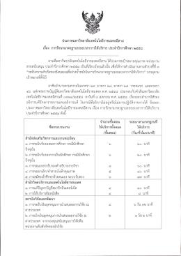 การรักษามาตรฐานระยะเวลาการให้บริการ ประจำปีการศึกษา 2558 การสมัคร