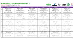 Krasae Tennis Camp Juniors Challenge # 7