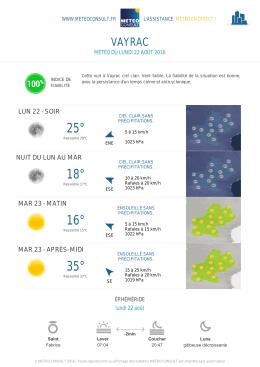33° 32° 21° 20 - Meteo Consult
