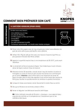 COMMENT BIEN PRÉPARER SON CAFÉ