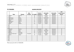 FC CHIASSO Mise à jour par la SFL le: 19.08.2016