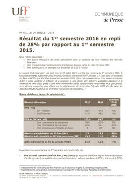 Résultat du 1er semestre 2016 en repli par rapport au 1er
