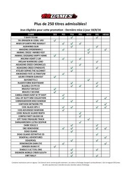 Plus de 250 titres admissibles!