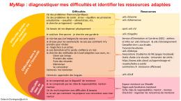 MyMap : diagnostiquer mes difficultés et identifier les ressources