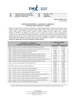 Contrats à terme et options sur contrats à terme
