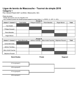 Ligue de tennis de Mascouche