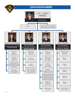 organigramme - Ontario Provincial Police