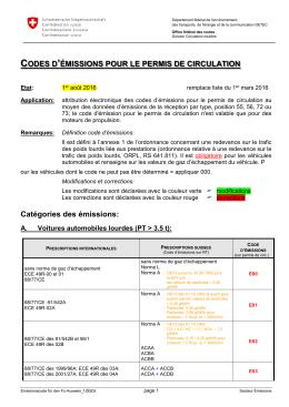 Codes d`émissions pour le permis de circulation