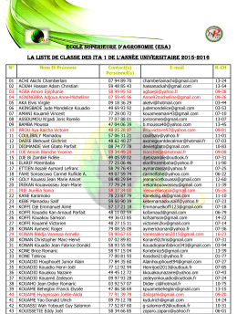 La liste de classe des ITA 1 DE L`ANNéE UNIvERSITAIRE 2015-2016