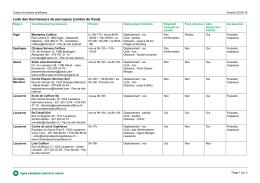Liste des fournisseurs de perruques (canton de Vaud)