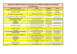 La liste des organismes habilités à dispenser une formation en IDF