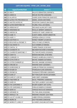 Liste des Equipes - Comite de Seine et Marne