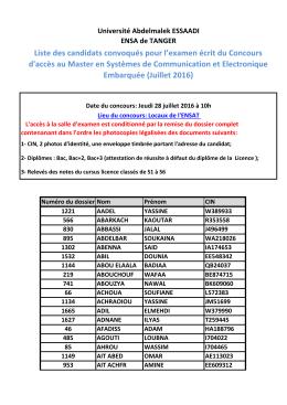 Liste des candidats convoqués pour l`examen écrit du Concours d