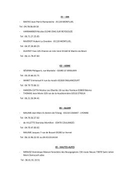 Liste des cotateurs