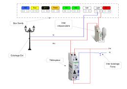 Télérupteur Inter crépusculaire Eclairage Ext Inter éclairage Force