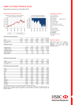 hsbc actions france (eur) - HSBC Global Asset Management France
