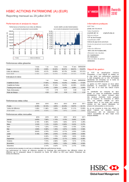 FR0010143545 - HSBC Global Asset Management France