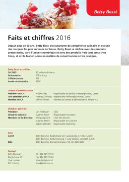 Fact Sheet 2016 français