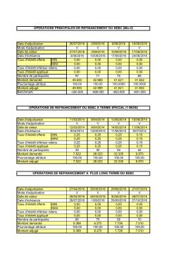 OPERATIONS PRINCIPALES DE REFINANCEMENT DU SEBC