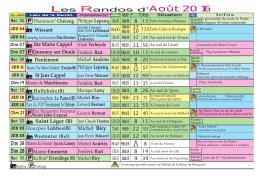 randos AOUT 2016 - wasquehal marche
