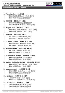 LA VIGNERONNE - Wiclax - Classement par équipes