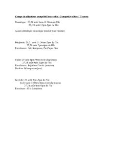 Camps de sélections compétitif masculin / Competitive Boys` Tryouts