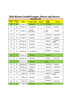 2016 Women Football League, Return Leg Fixtures