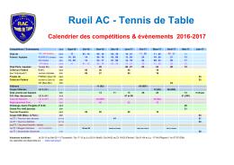 Rueil AC - Tennis de Table - Rueil Athletic Club Tennis de Table