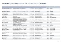 ACEASCOP Coopérative d`Entrepreneurs : Liste des entrepreneurs