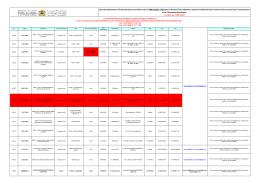 Liste des laboratoires accrédités - Ministère de l`Industrie, du