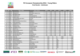 FEI Young Riders European Championship 2016