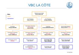 Organigramme - VBC La Côte