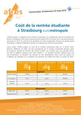 Coût de la rentrée étudiante à Strasbourg eurométropole