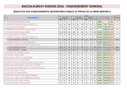 Classement des établissements du Général au BAC 2016