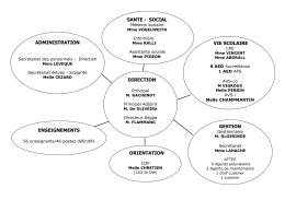 SANTE - SOCIAL ADMINISTRATION DIRECTION VIE SCOLAIRE