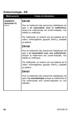 Endocrinologie - EN EN148 EN149 EN167
