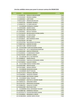 Liste des candidats retenus pour passer le concours commun des