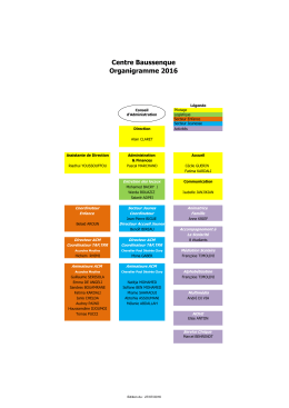 Visualiser l`organigramme