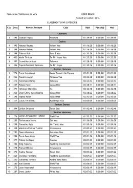 Classements par catégorie - Fédération Tahitienne de Va`a