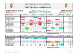 KBBB Nationale ranking MT + KT / FRBB Classement