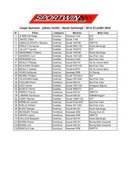 Coupe Sportwin - pilotes invités - Haute Saintonge