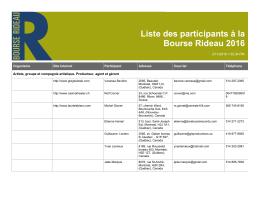 Liste des participants à la Bourse Rideau 2016