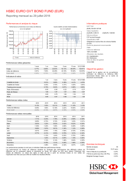 FR0000971293 - HSBC Global Asset Management France
