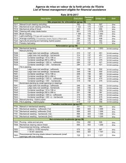 Agence de mise en valeur de la forêt privée de l`Estrie List of forest