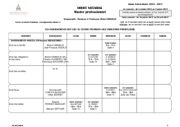 M2 Droit Notarial 2016-2017 - Université Paris 2 Panthéon