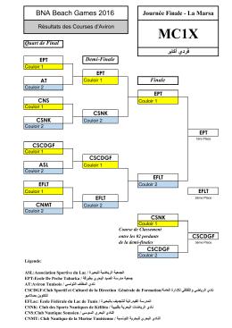 Syst-Prog Beach row 2016-J2-Resultats.xlsx
